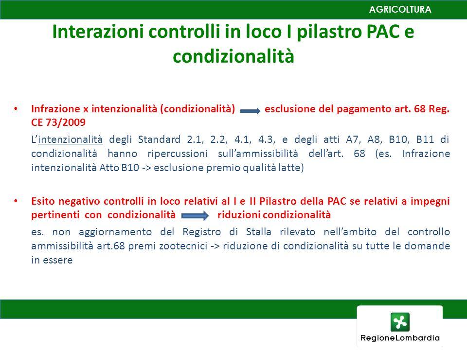 Interazioni controlli in loco I pilastro PAC e condizionalità Infrazione x intenzionalità (condizionalità) esclusione del pagamento art. 68 Reg. CE 73