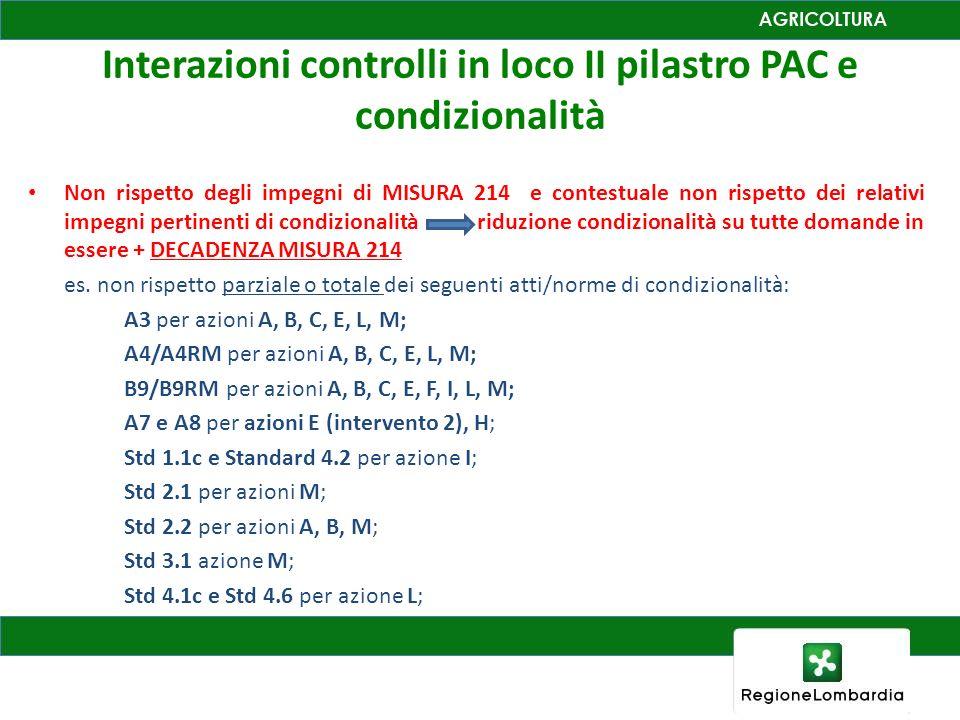 Interazioni controlli in loco II pilastro PAC e condizionalità Non rispetto degli impegni di MISURA 214 e contestuale non rispetto dei relativi impegni pertinenti di condizionalità riduzione condizionalità su tutte domande in essere + DECADENZA MISURA 214 es.