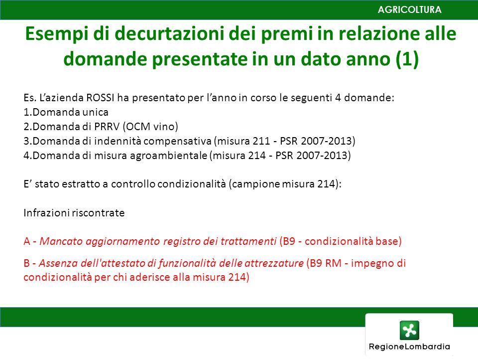 Esempi di decurtazioni dei premi in relazione alle domande presentate in un dato anno (1) Es. Lazienda ROSSI ha presentato per lanno in corso le segue