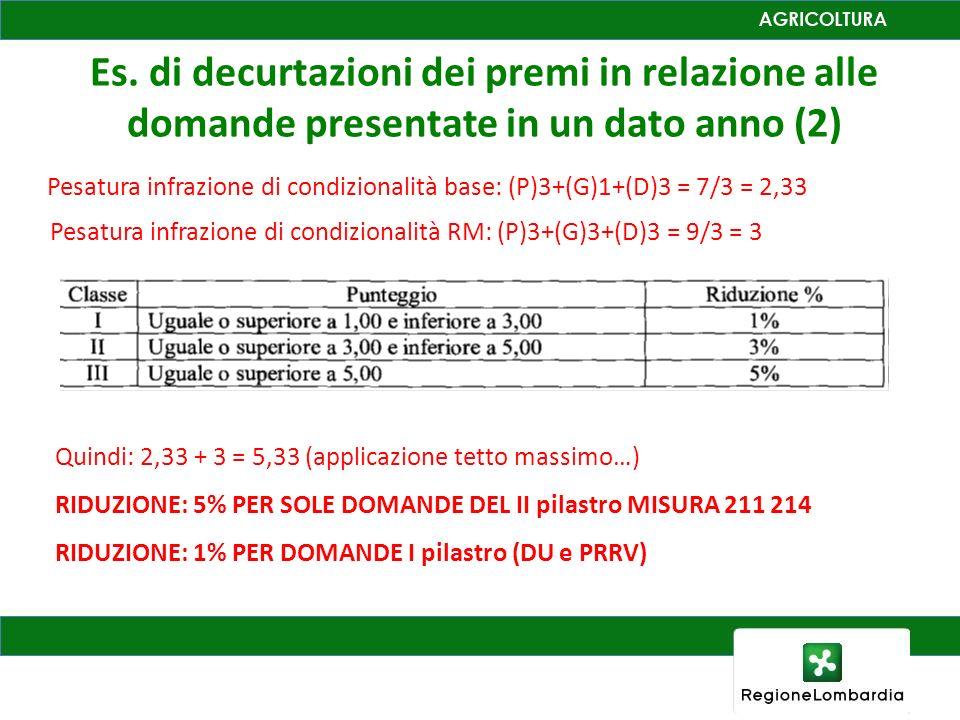 Es. di decurtazioni dei premi in relazione alle domande presentate in un dato anno (2) Pesatura infrazione di condizionalità base: (P)3+(G)1+(D)3 = 7/