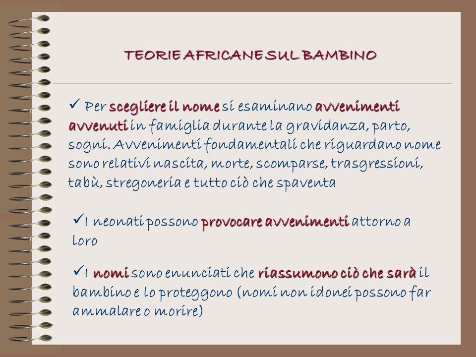TEORIE AFRICANE SUL BAMBINO scegliere il nomeavvenimenti avvenuti Per scegliere il nome si esaminano avvenimenti avvenuti in famiglia durante la gravi
