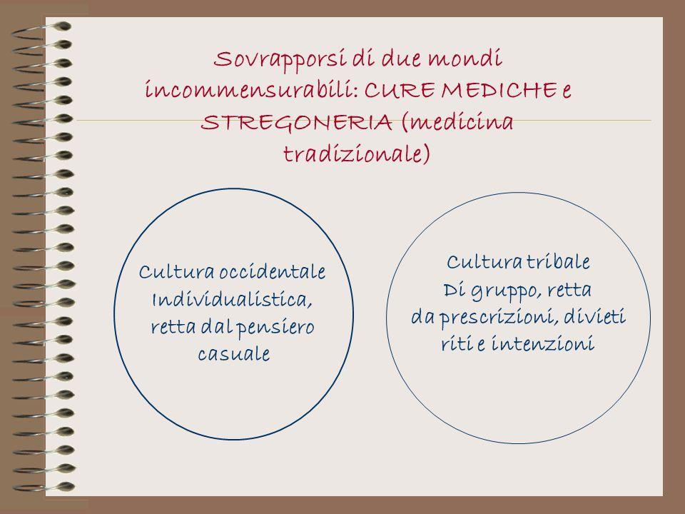 Sovrapporsi di due mondi incommensurabili: CURE MEDICHE e STREGONERIA (medicina tradizionale) Cultura occidentale Individualistica, retta dal pensiero
