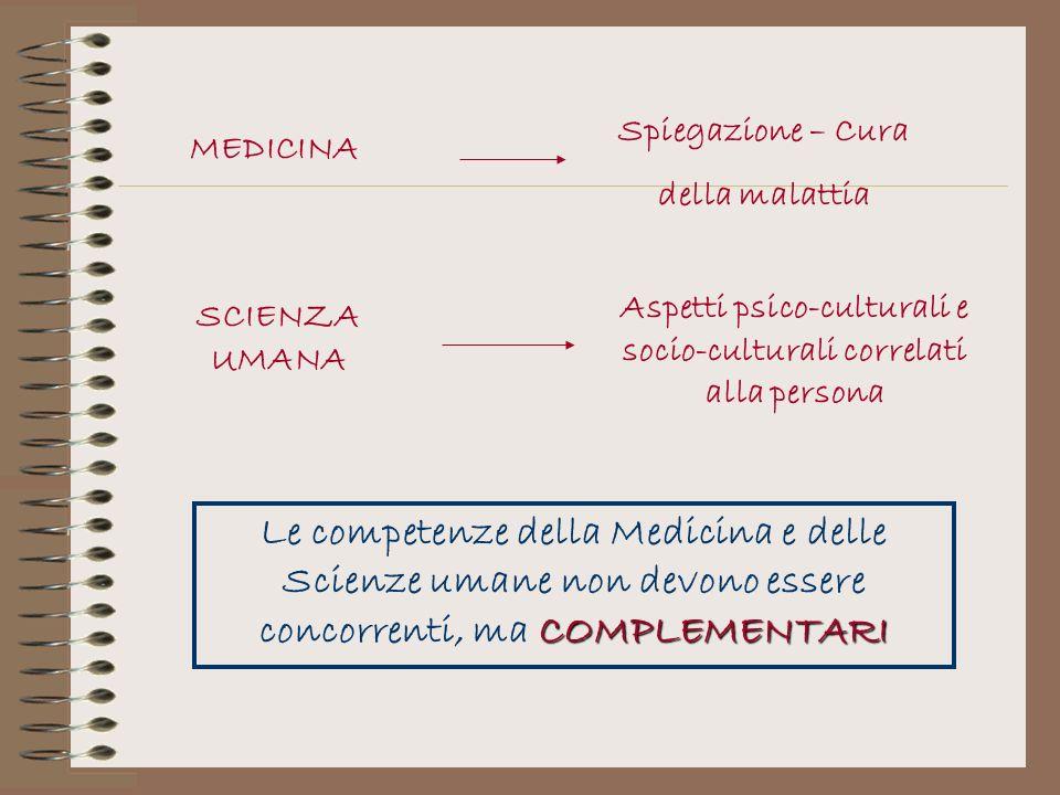 COMPLEMENTARI Le competenze della Medicina e delle Scienze umane non devono essere concorrenti, ma COMPLEMENTARI MEDICINA Spiegazione – Cura della mal