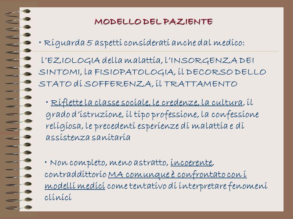 Riguarda 5 aspetti considerati anche dal medico: lEZIOLOGIA della malattia, lINSORGENZA DEI SINTOMI, la FISIOPATOLOGIA, il DECORSO DELLO STATO di SOFF