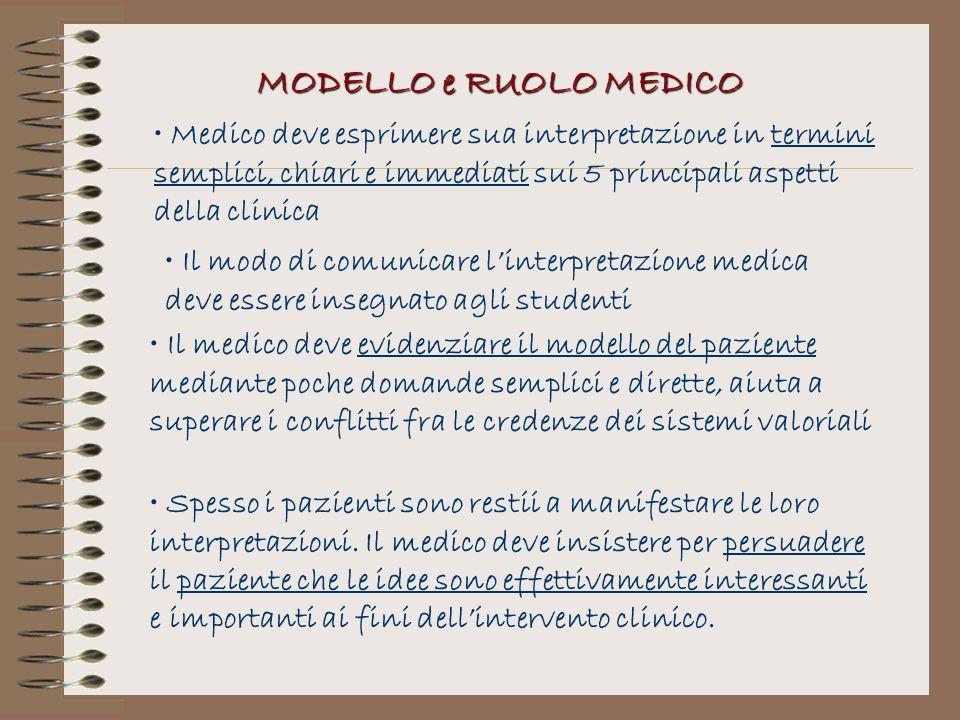 MODELLO e RUOLO MEDICO Medico deve esprimere sua interpretazione in termini semplici, chiari e immediati sui 5 principali aspetti della clinica Il mod