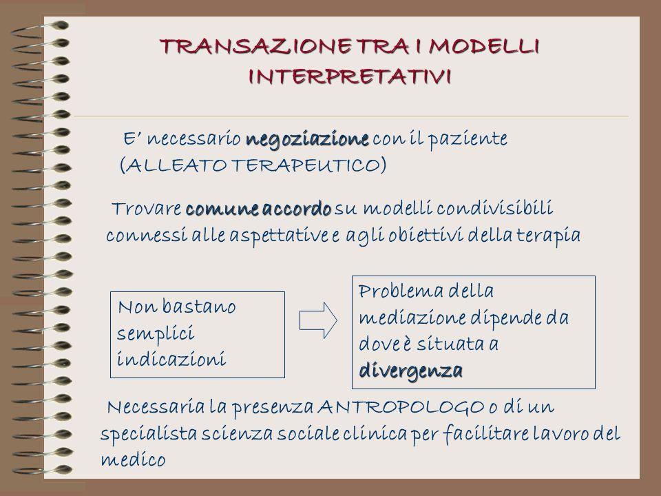 TRANSAZIONE TRA I MODELLI INTERPRETATIVI negoziazione E necessario negoziazione con il paziente (ALLEATO TERAPEUTICO) Non bastano semplici indicazioni