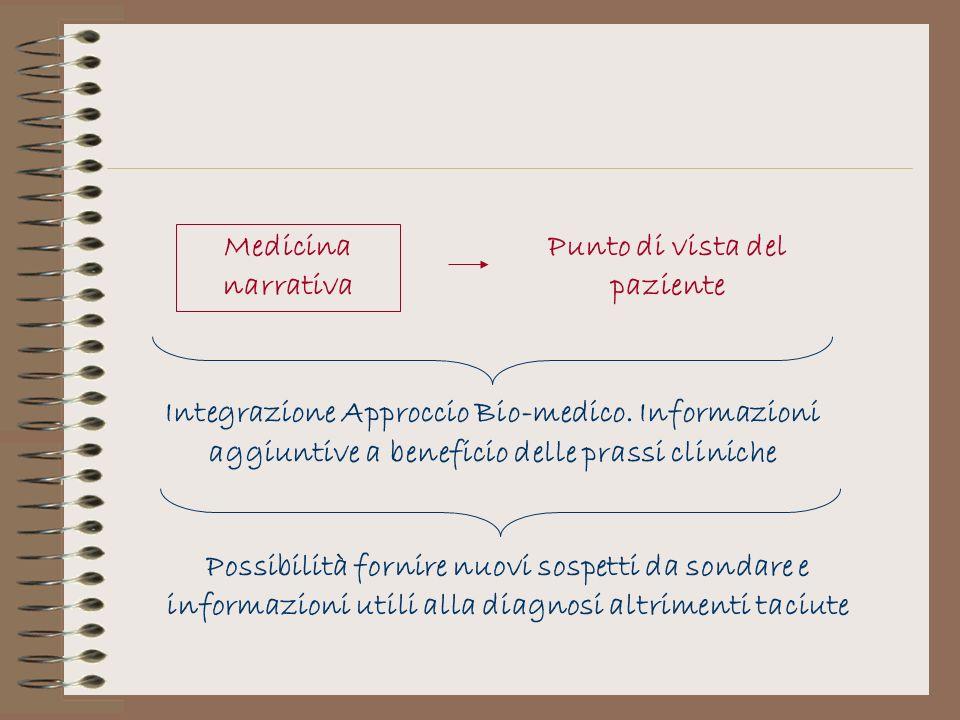 Punto di vista del paziente Medicina narrativa Integrazione Approccio Bio-medico. Informazioni aggiuntive a beneficio delle prassi cliniche Possibilit