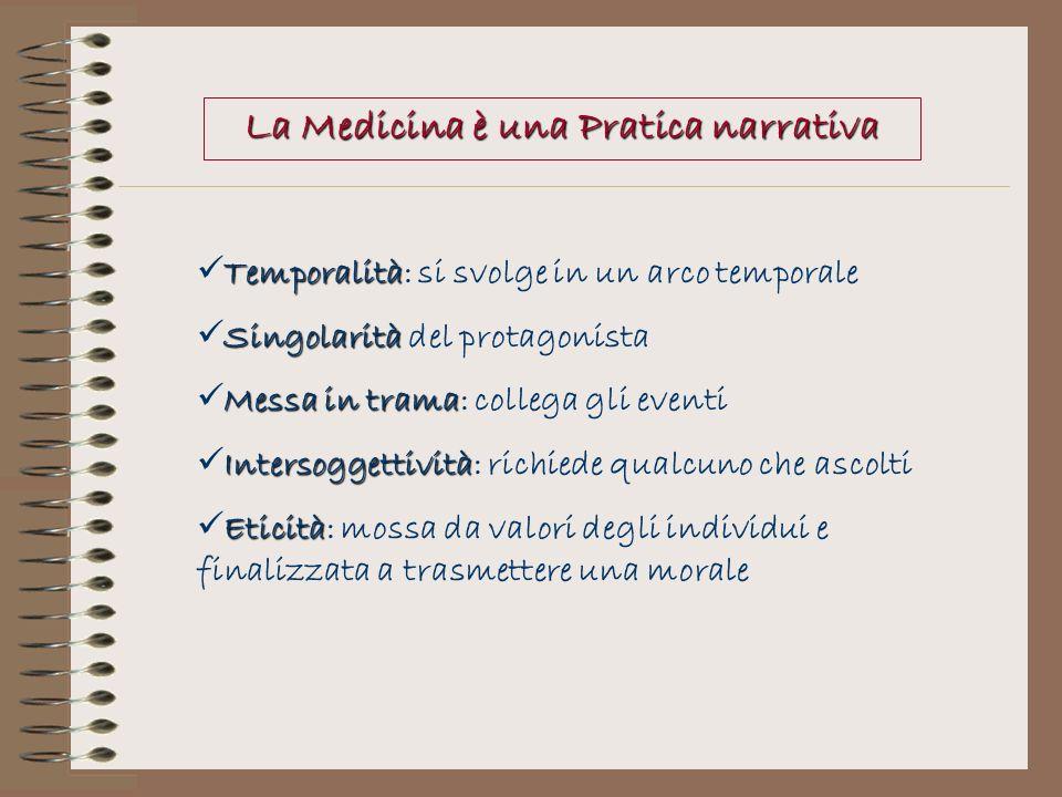 La Medicina è una Pratica narrativa Temporalità Temporalità: si svolge in un arco temporale Singolarità Singolarità del protagonista Messa in trama Me