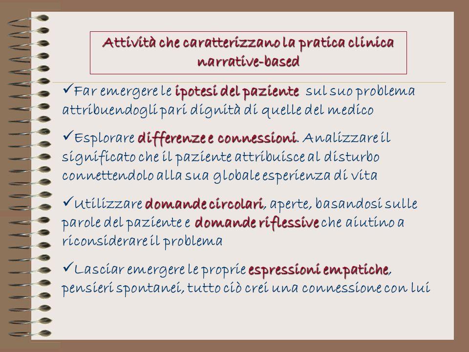 Attività che caratterizzano la pratica clinica narrative-based ipotesi del paziente Far emergere le ipotesi del paziente sul suo problema attribuendog