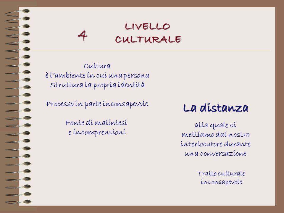 LIVELLOCULTURALE Cultura è lambiente in cui una persona Struttura la propria identità Processo in parte inconsapevole Fonte di malintesi e incomprensi