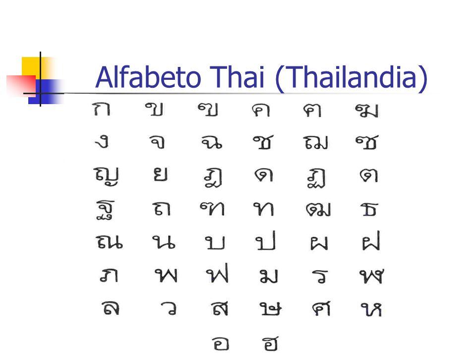Alfabeto Thai (Thailandia)