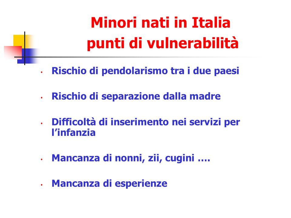 Minori nati in Italia punti di vulnerabilità Rischio di pendolarismo tra i due paesi Rischio di separazione dalla madre Difficoltà di inserimento nei servizi per linfanzia Mancanza di nonni, zii, cugini ….