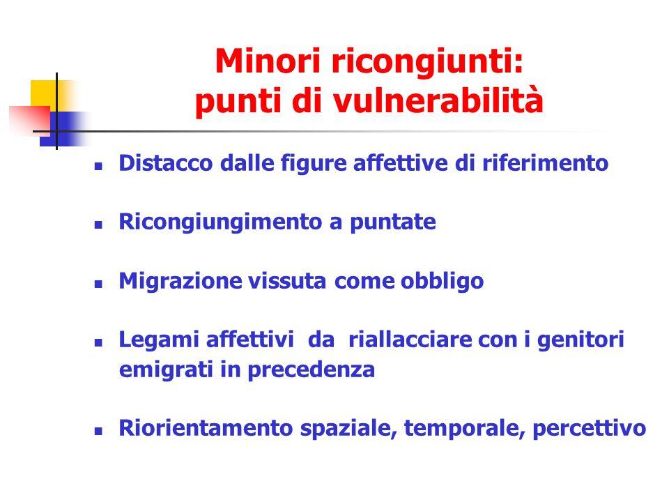 Minori ricongiunti: punti di vulnerabilità Distacco dalle figure affettive di riferimento Ricongiungimento a puntate Migrazione vissuta come obbligo L