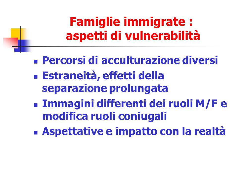 Famiglie immigrate : aspetti di vulnerabilità Percorsi di acculturazione diversi Estraneità, effetti della separazione prolungata Immagini differenti dei ruoli M/F e modifica ruoli coniugali Aspettative e impatto con la realtà