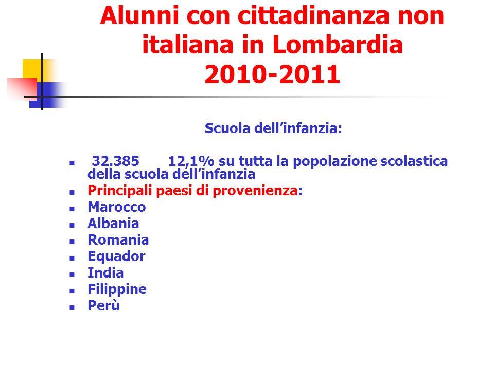 Alunni con cittadinanza non italiana in Lombardia 2010-2011 Scuola dellinfanzia: 32.385 12,1% su tutta la popolazione scolastica della scuola dellinfa