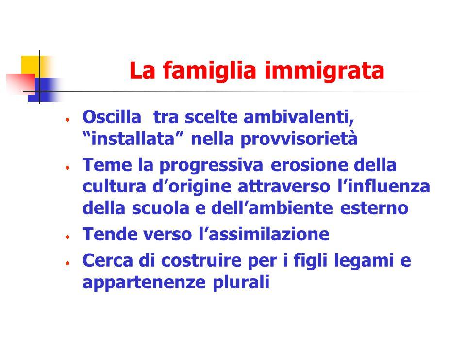 La famiglia immigrata Oscilla tra scelte ambivalenti, installata nella provvisorietà Teme la progressiva erosione della cultura dorigine attraverso li