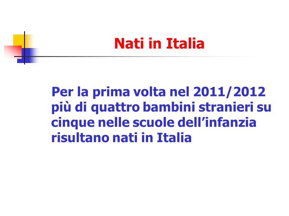 Nati in Italia Per la prima volta nel 2011/2012 più di quattro bambini stranieri su cinque nelle scuole dellinfanzia risultano nati in Italia
