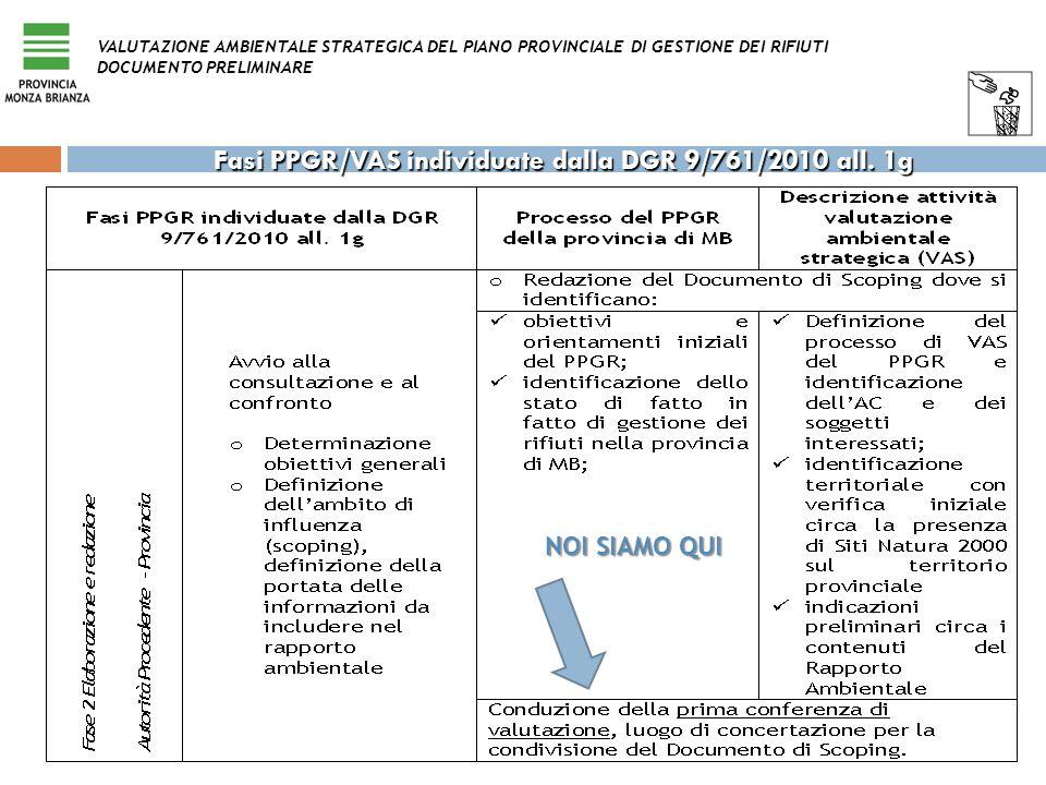 Fasi PPGR/VAS individuate dalla DGR 9/761/2010 all. 1g NOI SIAMO QUI VALUTAZIONE AMBIENTALE STRATEGICA DEL PIANO PROVINCIALE DI GESTIONE DEI RIFIUTI D