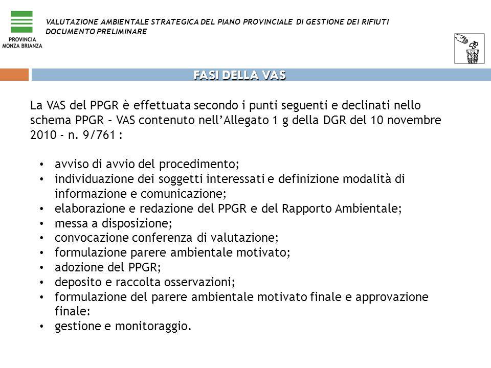 FASI DELLA VAS La VAS del PPGR è effettuata secondo i punti seguenti e declinati nello schema PPGR – VAS contenuto nellAllegato 1 g della DGR del 10 n