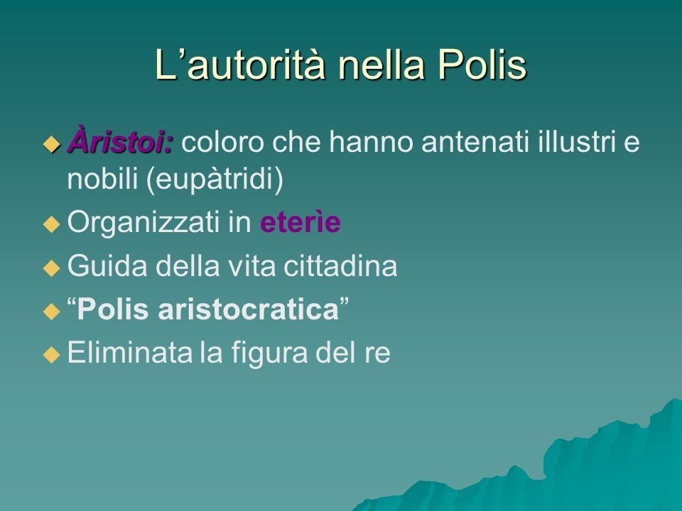 Lautorità nella Polis Àristoi: Àristoi: coloro che hanno antenati illustri e nobili (eupàtridi) Organizzati in eterìe Guida della vita cittadina Polis