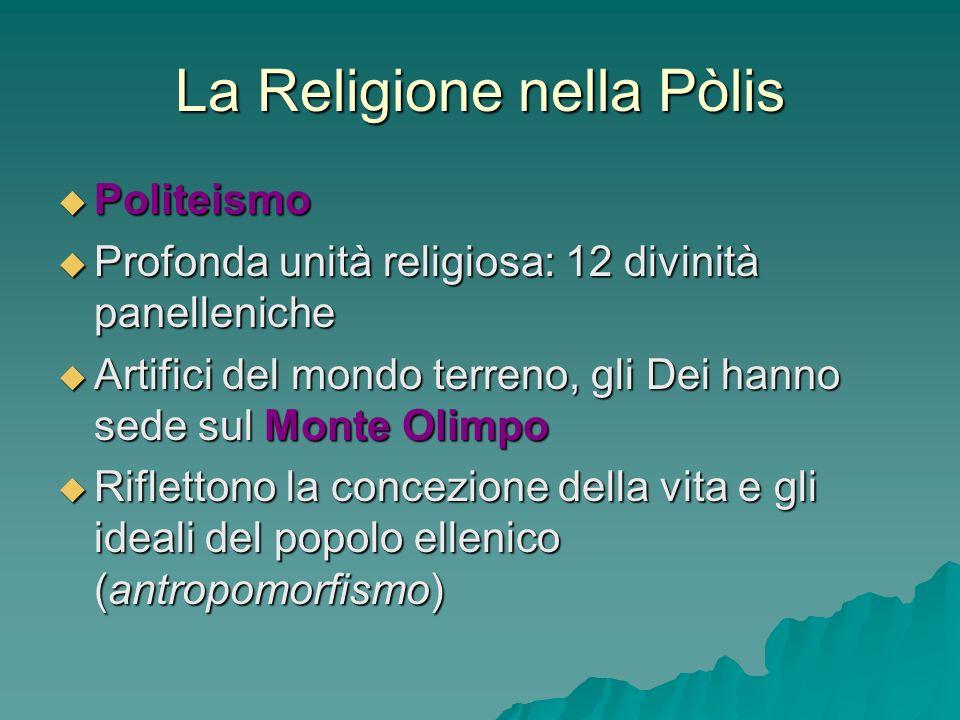La Religione nella Pòlis Politeismo Politeismo Profonda unità religiosa: 12 divinità panelleniche Profonda unità religiosa: 12 divinità panelleniche A