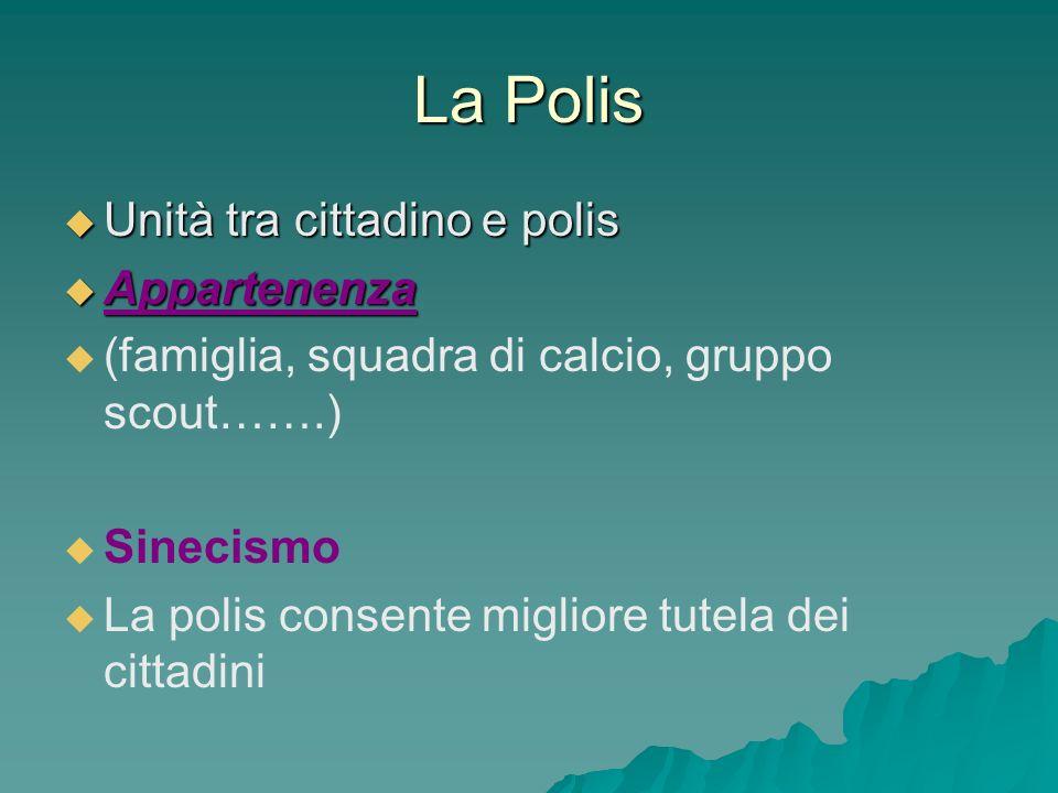 La Polis Unità tra cittadino e polis Unità tra cittadino e polis Appartenenza Appartenenza (famiglia, squadra di calcio, gruppo scout…….) Sinecismo La
