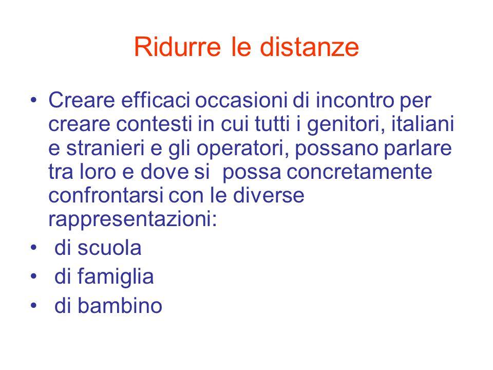 Ridurre le distanze Creare efficaci occasioni di incontro per creare contesti in cui tutti i genitori, italiani e stranieri e gli operatori, possano p