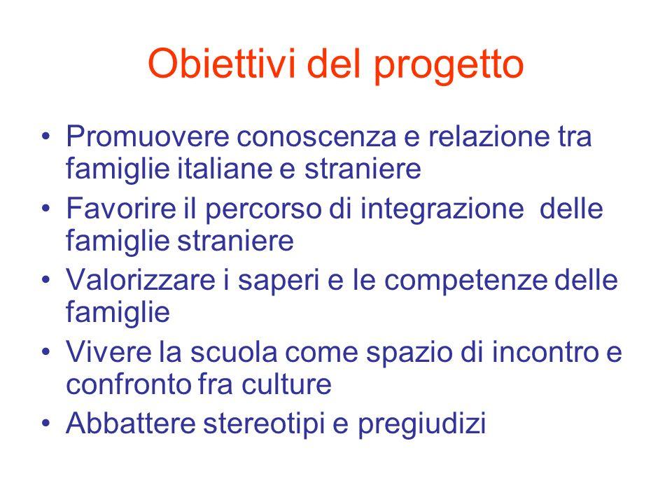 Obiettivi del progetto Promuovere conoscenza e relazione tra famiglie italiane e straniere Favorire il percorso di integrazione delle famiglie stranie