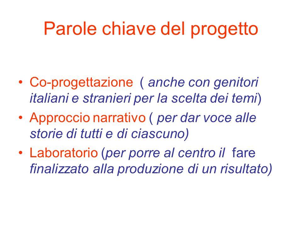 Parole chiave del progetto Co-progettazione ( anche con genitori italiani e stranieri per la scelta dei temi) Approccio narrativo ( per dar voce alle