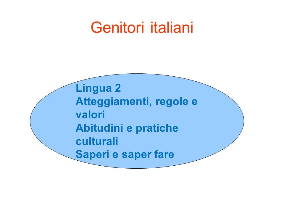 Genitori italiani Lingua 2 Atteggiamenti, regole e valori Abitudini e pratiche culturali Saperi e saper fare