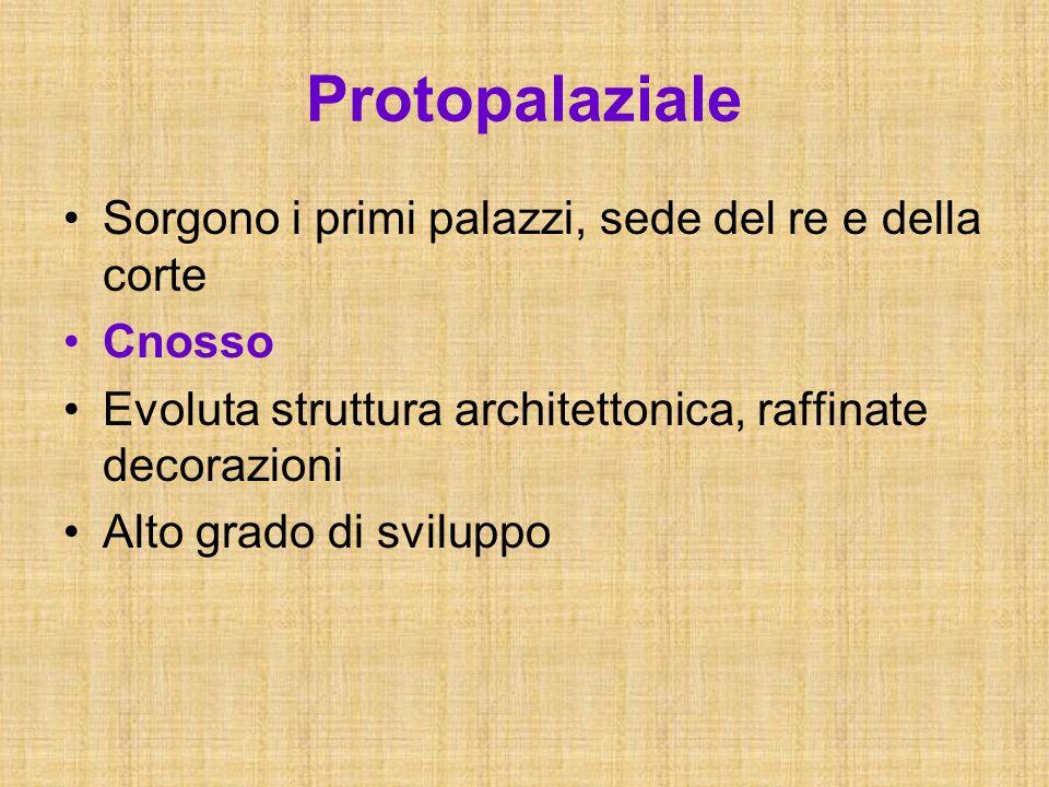 Protopalaziale Sorgono i primi palazzi, sede del re e della corte Cnosso Evoluta struttura architettonica, raffinate decorazioni Alto grado di svilupp