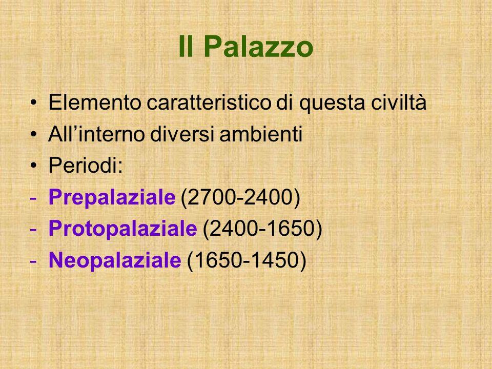 Il Palazzo Elemento caratteristico di questa civiltà Allinterno diversi ambienti Periodi: -Prepalaziale (2700-2400) -Protopalaziale (2400-1650) -Neopa