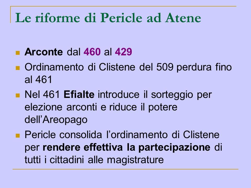 Le riforme di Pericle ad Atene Arconte dal 460 al 429 Ordinamento di Clistene del 509 perdura fino al 461 Nel 461 Efialte introduce il sorteggio per e