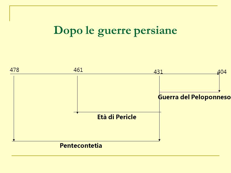 478 404 461 431 Pentecontetia Età di Pericle Guerra del Peloponneso Dopo le guerre persiane