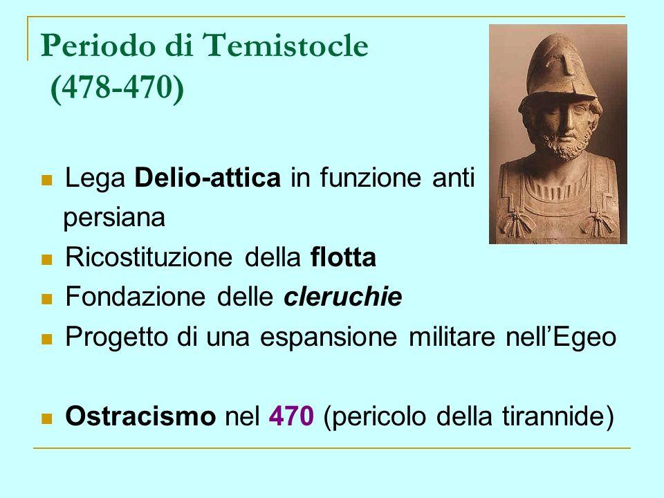 Periodo di Temistocle (478-470) Lega Delio-attica in funzione anti persiana Ricostituzione della flotta Fondazione delle cleruchie Progetto di una esp