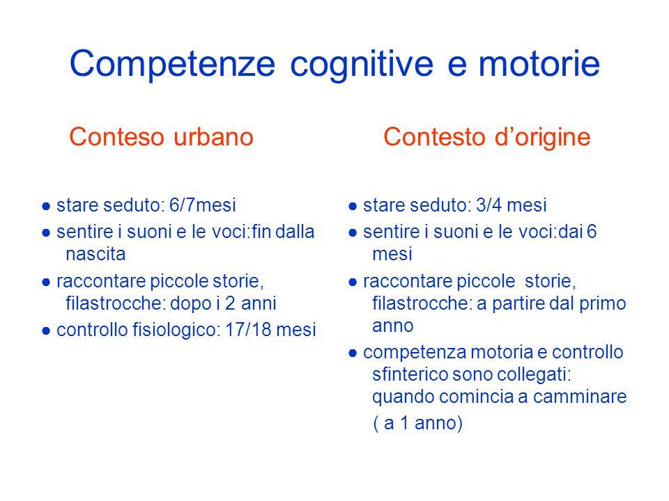 Competenze cognitive e motorie Conteso urbano stare seduto: 6/7mesi sentire i suoni e le voci:fin dalla nascita raccontare piccole storie, filastrocch