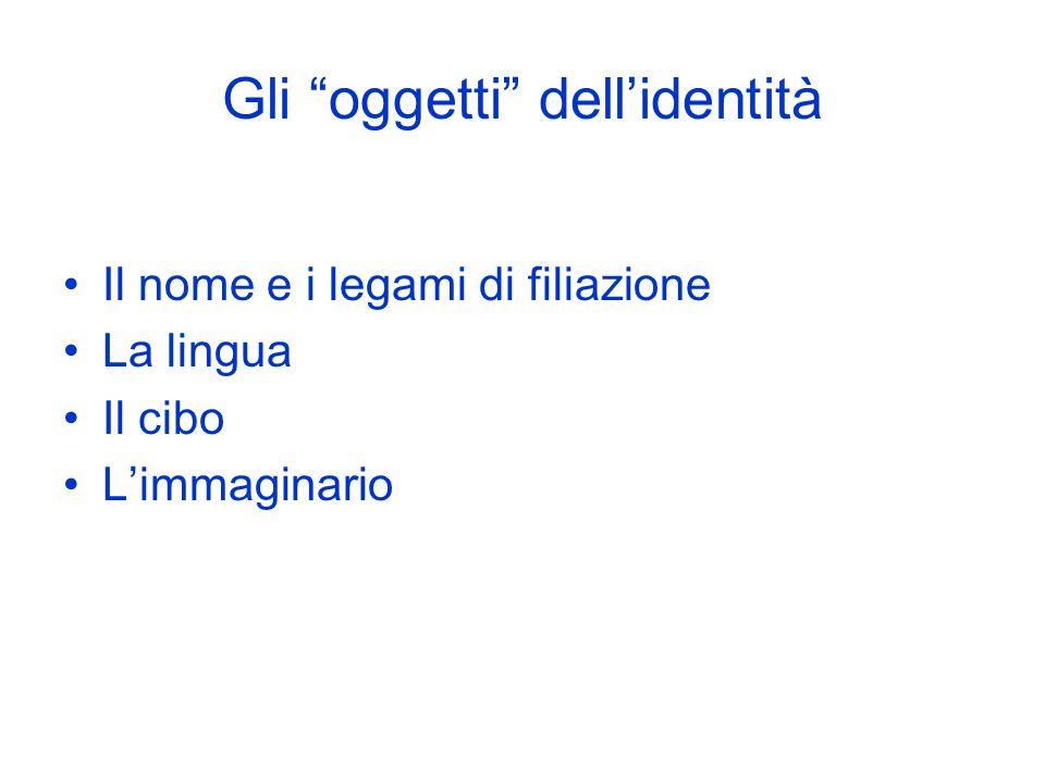 Gli oggetti dellidentità Il nome e i legami di filiazione La lingua Il cibo Limmaginario
