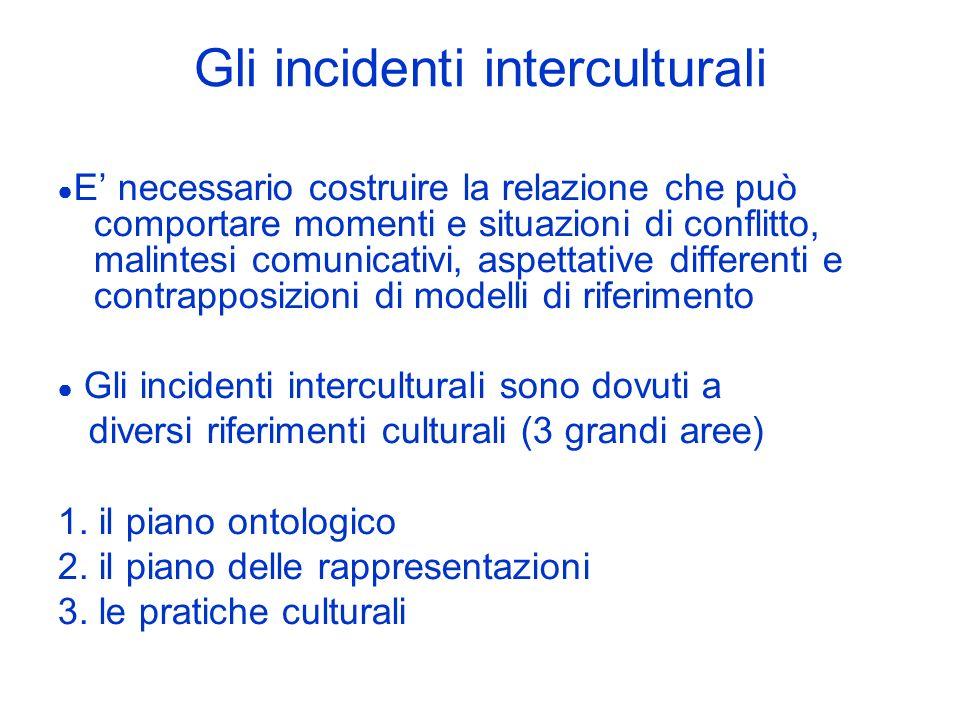 Gli incidenti interculturali E necessario costruire la relazione che può comportare momenti e situazioni di conflitto, malintesi comunicativi, aspetta