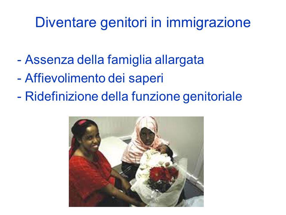 Diventare genitori in immigrazione - Assenza della famiglia allargata - Affievolimento dei saperi - Ridefinizione della funzione genitoriale