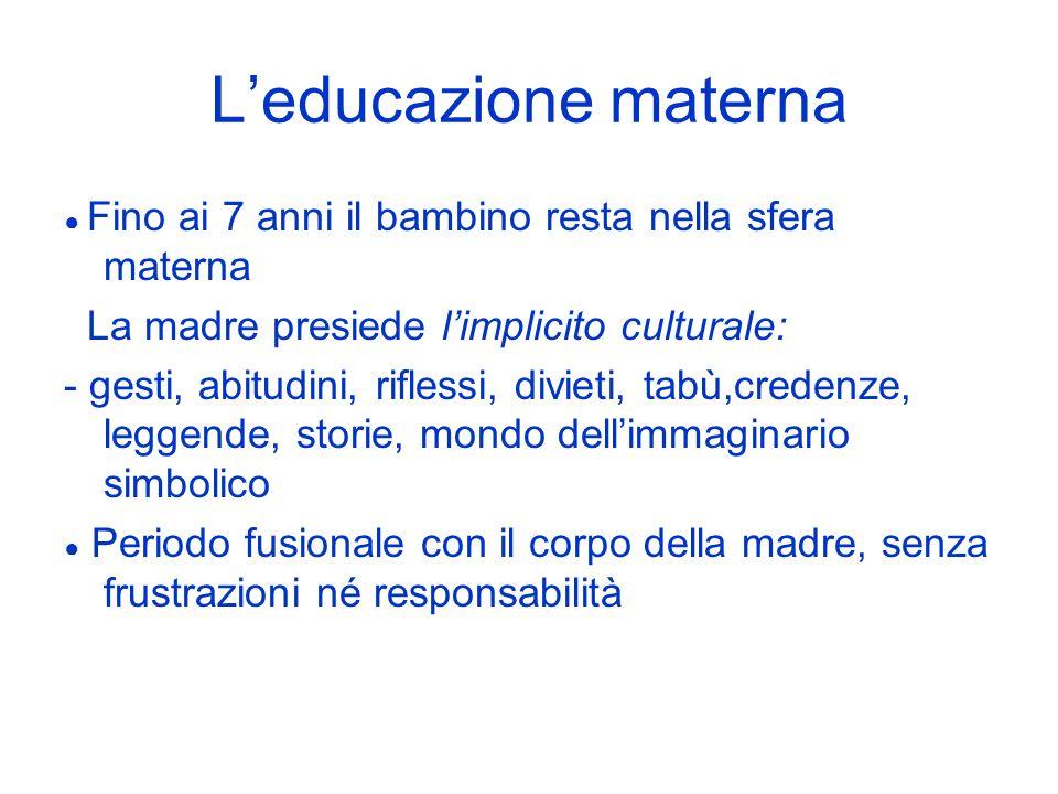 Leducazione materna Fino ai 7 anni il bambino resta nella sfera materna La madre presiede limplicito culturale: - gesti, abitudini, riflessi, divieti,