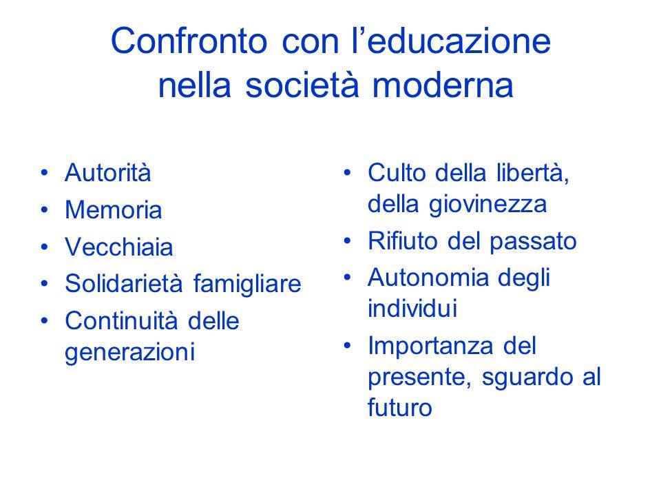 Confronto con leducazione nella società moderna Autorità Memoria Vecchiaia Solidarietà famigliare Continuità delle generazioni Culto della libertà, della giovinezza Rifiuto del passato Autonomia degli individui Importanza del presente, sguardo al futuro