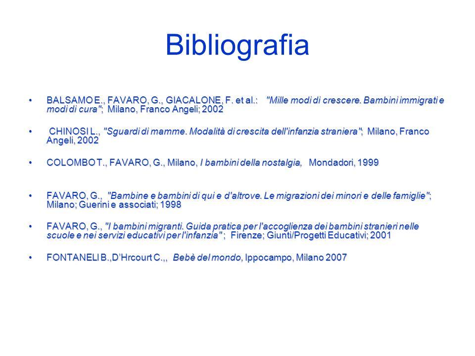 Bibliografia BALSAMO E., FAVARO, G., GIACALONE, F.