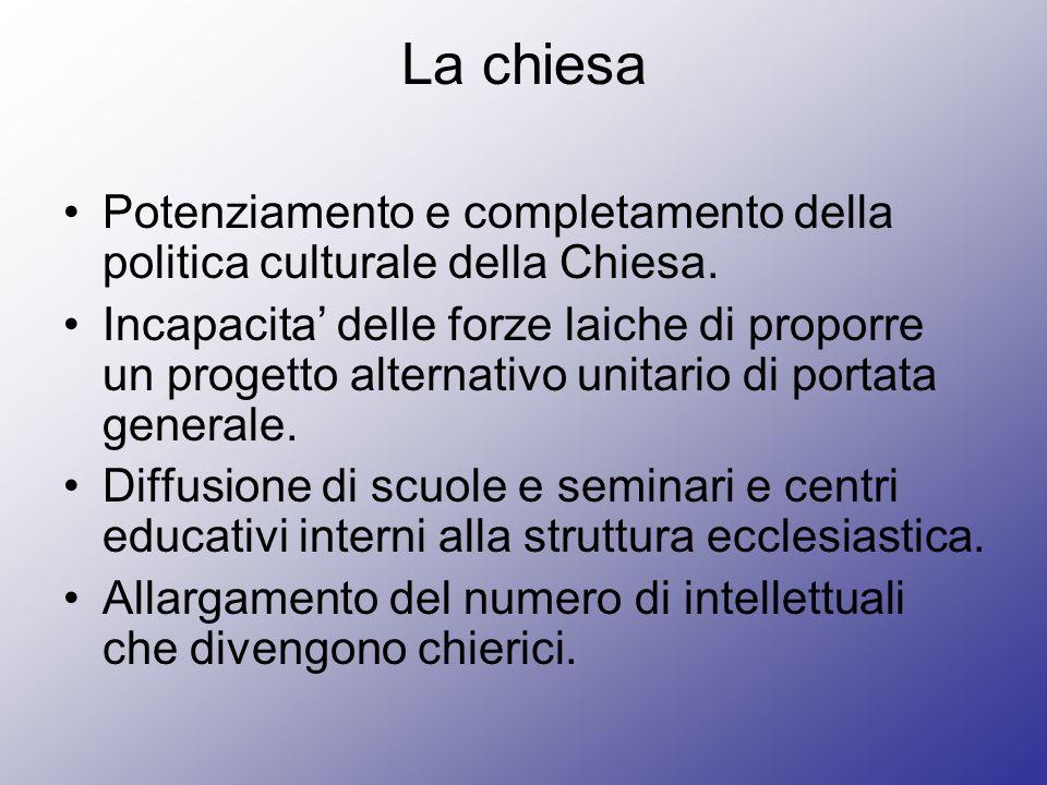 La chiesa Potenziamento e completamento della politica culturale della Chiesa. Incapacita delle forze laiche di proporre un progetto alternativo unita