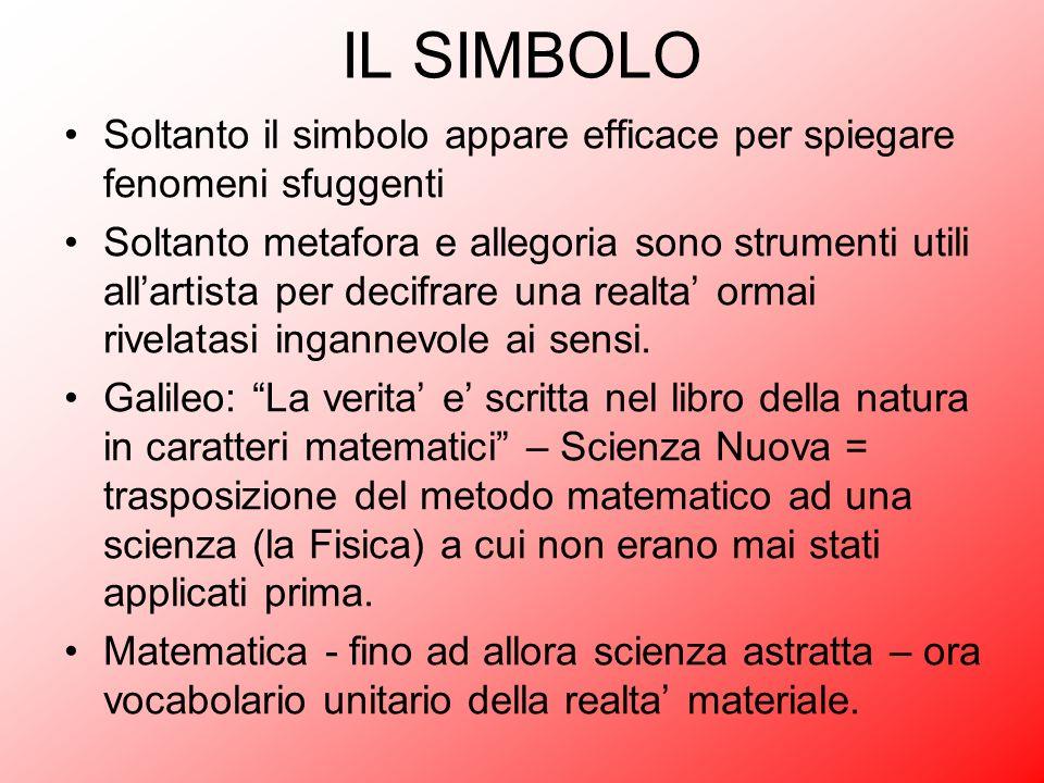 IL SIMBOLO Soltanto il simbolo appare efficace per spiegare fenomeni sfuggenti Soltanto metafora e allegoria sono strumenti utili allartista per decif