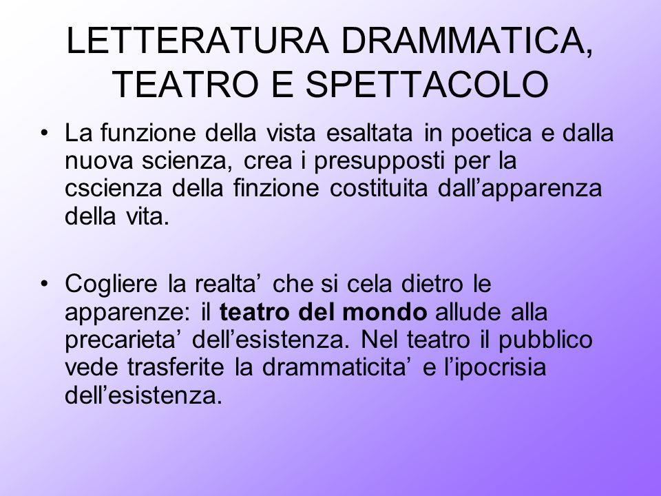 LETTERATURA DRAMMATICA, TEATRO E SPETTACOLO La funzione della vista esaltata in poetica e dalla nuova scienza, crea i presupposti per la cscienza dell