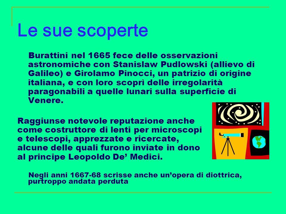 Le sue scoperte Burattini nel 1665 fece delle osservazioni astronomiche con Stanislaw Pudlowski (allievo di Galileo) e Girolamo Pinocci, un patrizio d