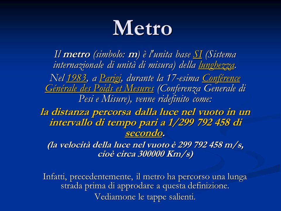 Metro Il metro (simbolo: m) è l'unita base SI (Sistema internazionale di unità di misura) della lunghezza. SIlunghezzaSIlunghezza Nel 1983, a Parigi,