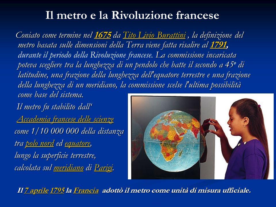 Coniato come termine nel 1675 da Tito Livio Burattini, la definizione del metro basata sulle dimensioni della Terra viene fatta risalire al 1791, La c