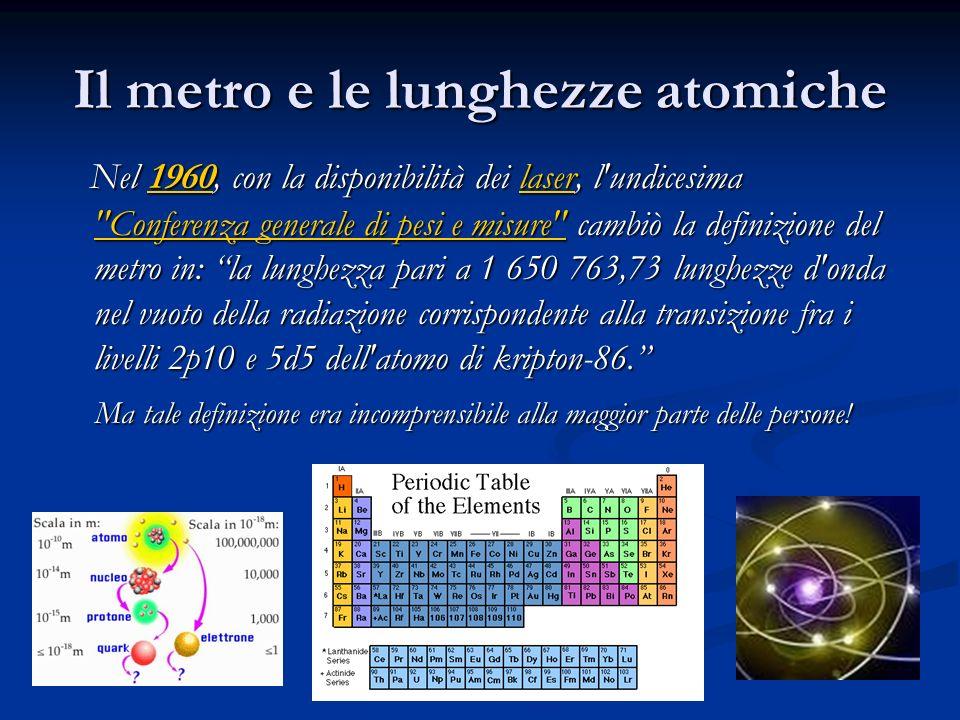Il metro e le lunghezze atomiche Nel 1960, con la disponibilità dei laser, l'undicesima