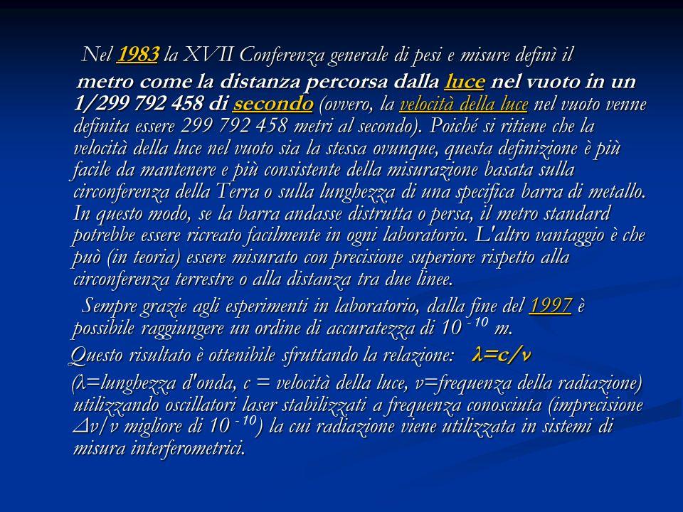 Nel 1983 la XVII Conferenza generale di pesi e misure definì il Nel 1983 la XVII Conferenza generale di pesi e misure definì il1983 metro come la dist